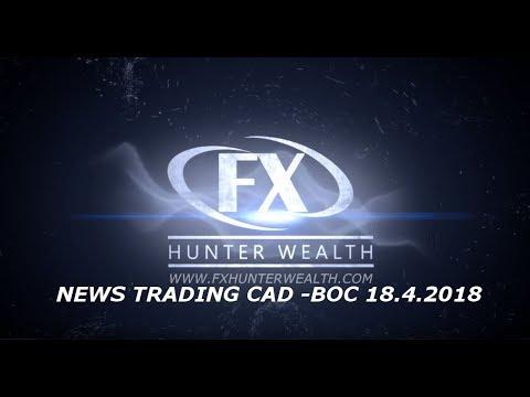 News Trading CAD BOC 18.4.2018